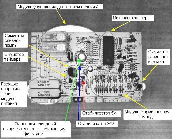 Антенна для модема своими руками: виды и конструкции 36