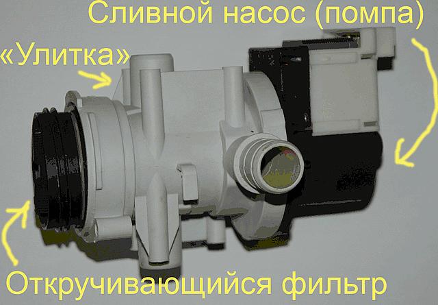 Замена сливного насоса (помпы) стиральной машины в Санкт-Петербурге